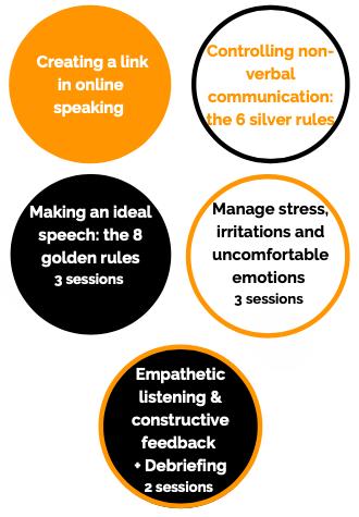 Online Public Speaking