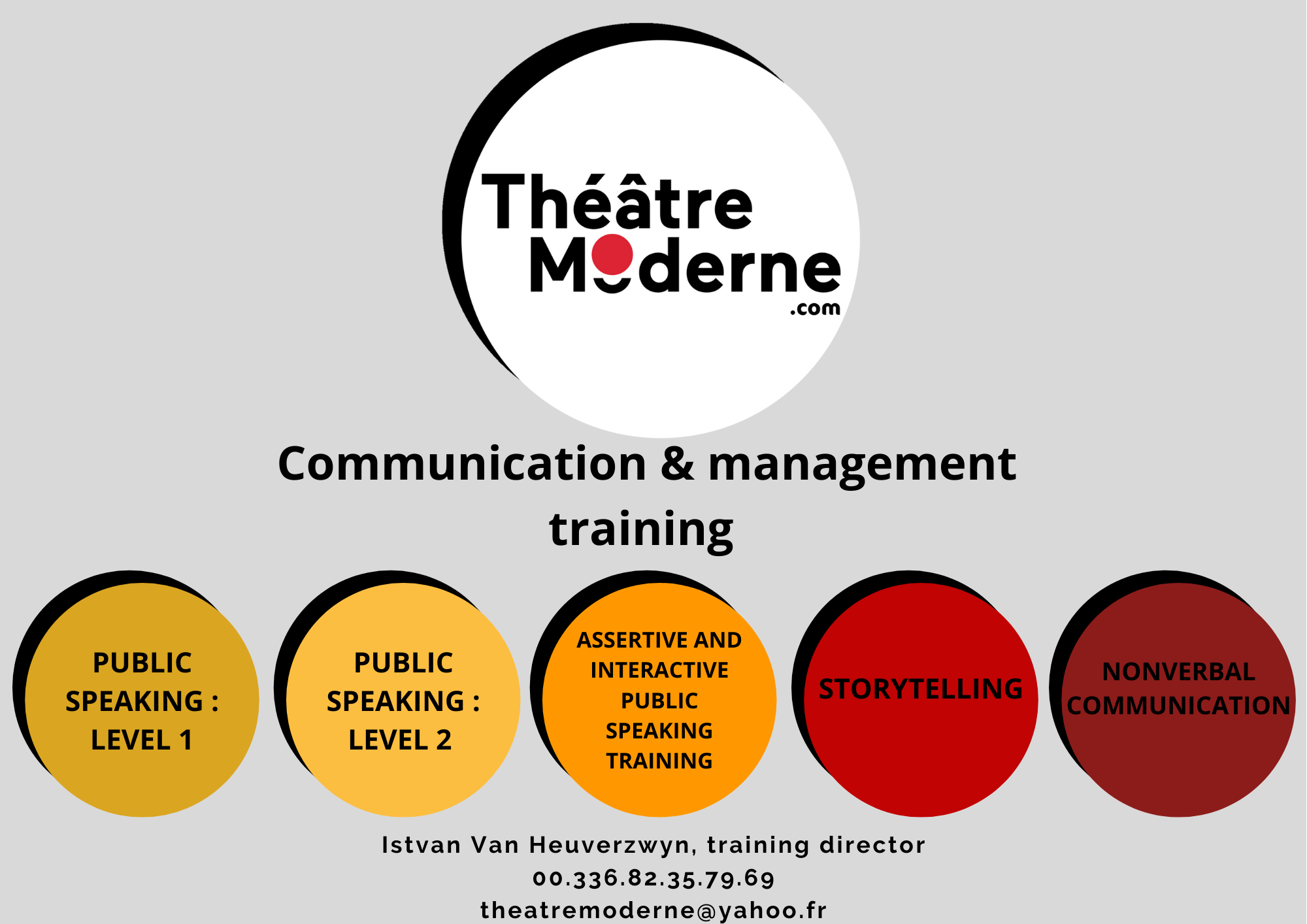 4 _ Registration, quote, communication and management training